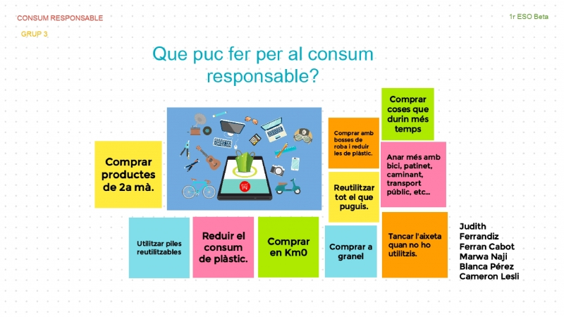 Agenda 21 Escola el Cim